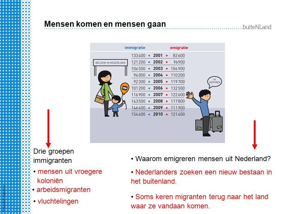 Mensen komen en mensen gaan immigratie emigratie Nederlanders zoeken een nieuw bestaan in het buitenland. Soms keren migranten terug naar het land waa