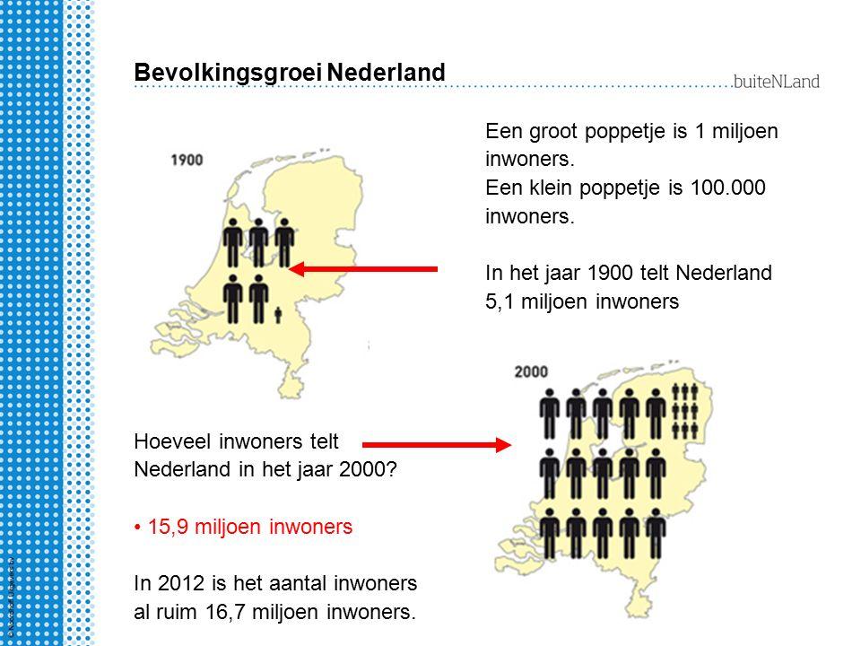 Bevolkingsgroei Nederland Een groot poppetje is 1 miljoen inwoners. Een klein poppetje is 100.000 inwoners. In het jaar 1900 telt Nederland 5,1 miljoe
