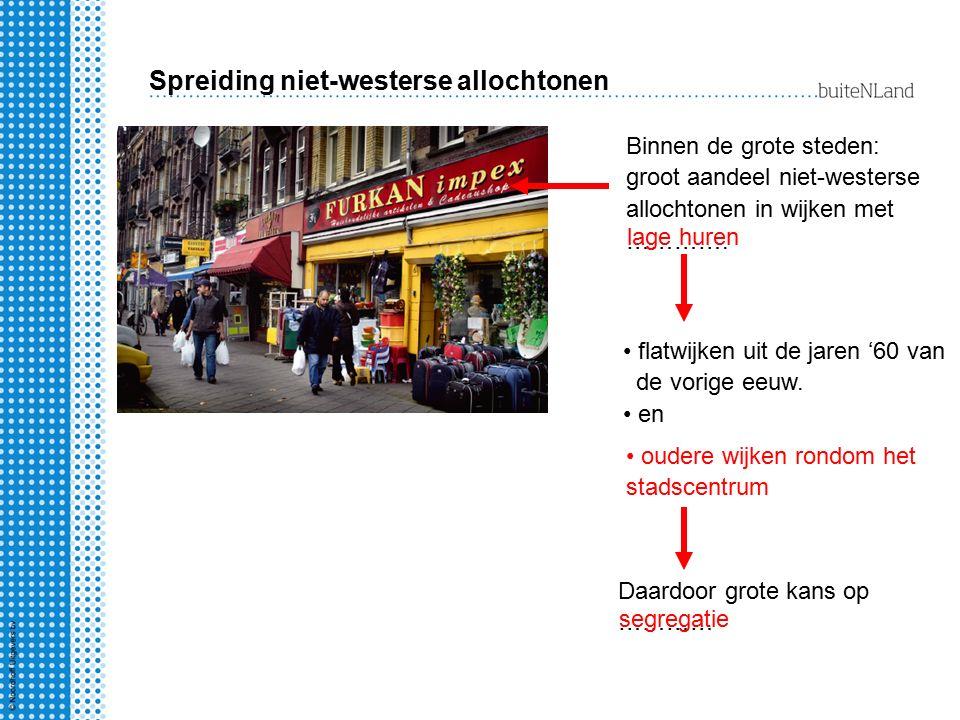 Spreiding niet-westerse allochtonen Binnen de grote steden: groot aandeel niet-westerse allochtonen in wijken met …………. oudere wijken rondom het stads