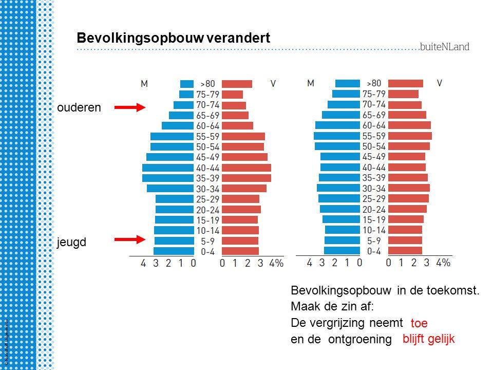 Bevolkingsopbouw verandert jeugd ouderen Bevolkingsopbouw in de toekomst. Maak de zin af: De vergrijzing neemt en de ontgroening toe blijft gelijk