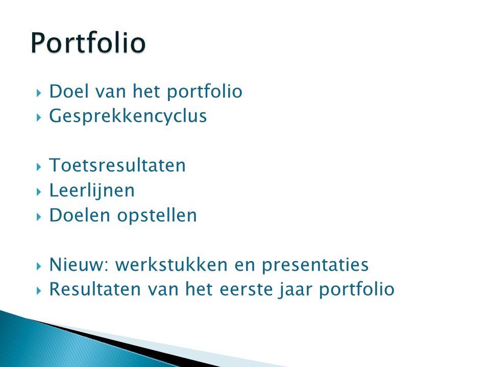  Doel van het portfolio  Gesprekkencyclus  Toetsresultaten  Leerlijnen  Doelen opstellen  Nieuw: werkstukken en presentaties  Resultaten van het eerste jaar portfolio