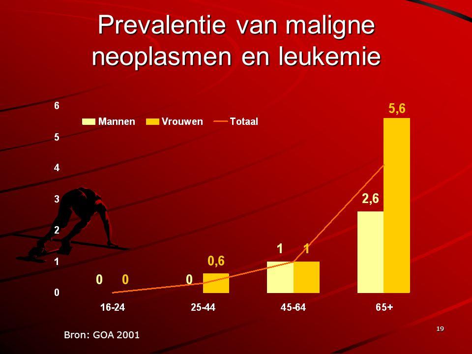 19 Prevalentie van maligne neoplasmen en leukemie Bron: GOA 2001