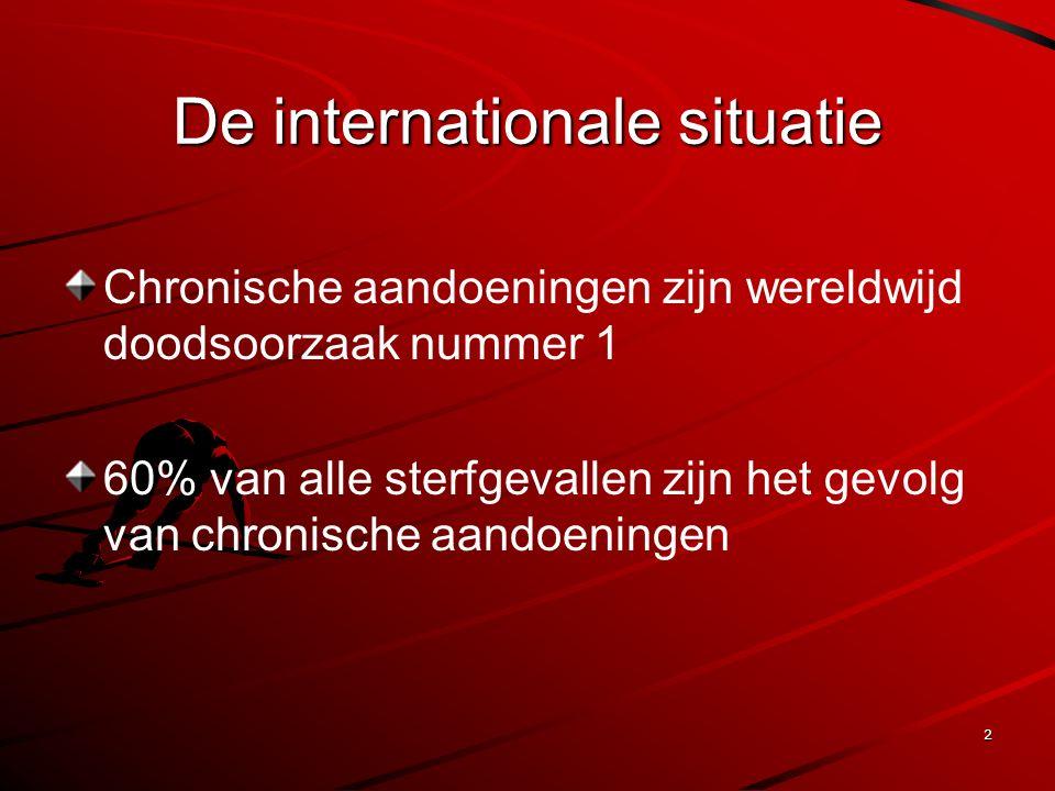 2 De internationale situatie Chronische aandoeningen zijn wereldwijd doodsoorzaak nummer 1 60% van alle sterfgevallen zijn het gevolg van chronische aandoeningen