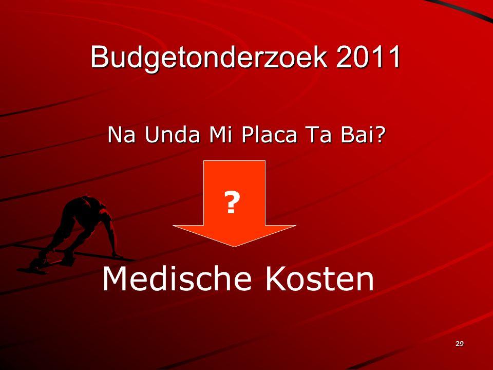 29 Budgetonderzoek 2011 Na Unda Mi Placa Ta Bai Medische Kosten