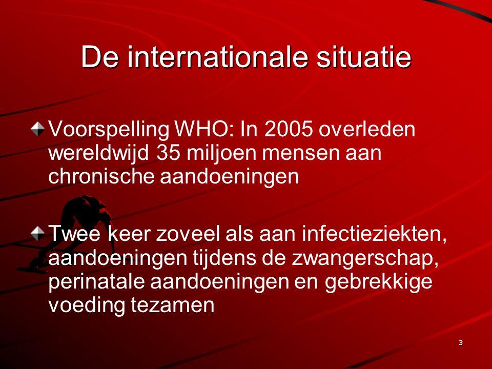 3 De internationale situatie Voorspelling WHO: In 2005 overleden wereldwijd 35 miljoen mensen aan chronische aandoeningen Twee keer zoveel als aan infectieziekten, aandoeningen tijdens de zwangerschap, perinatale aandoeningen en gebrekkige voeding tezamen