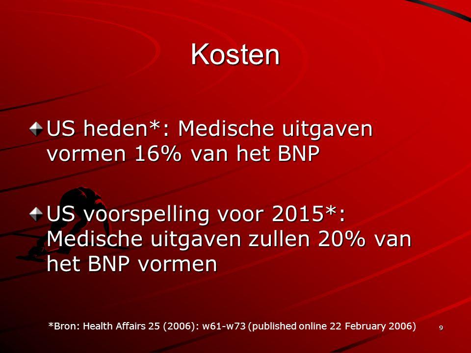 9 Kosten US heden*: Medische uitgaven vormen 16% van het BNP US voorspelling voor 2015*: Medische uitgaven zullen 20% van het BNP vormen *Bron: Health Affairs 25 (2006): w61-w73 (published online 22 February 2006)