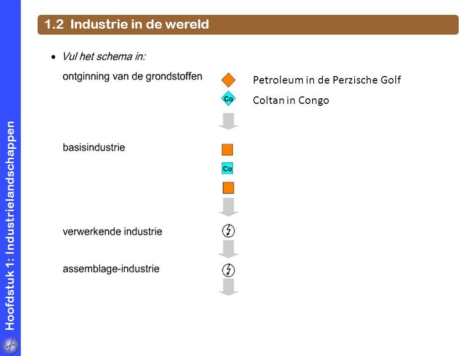 Hoofdstuk 1: Industrielandschappen 1.2 Industrie in de wereld Petroleum in de Perzische Golf Coltan in Congo