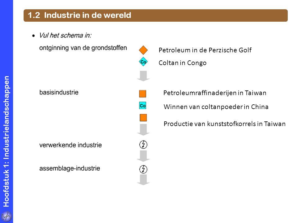 Hoofdstuk 1: Industrielandschappen 1.2 Industrie in de wereld Petroleum in de Perzische Golf Coltan in Congo Petroleumraffinaderijen in Taiwan Winnen