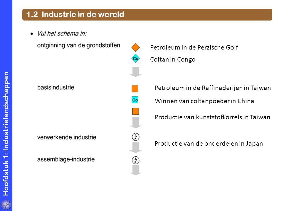 Hoofdstuk 1: Industrielandschappen 1.2 Industrie in de wereld Petroleum in de Perzische Golf Coltan in Congo Petroleum in de Raffinaderijen in Taiwan