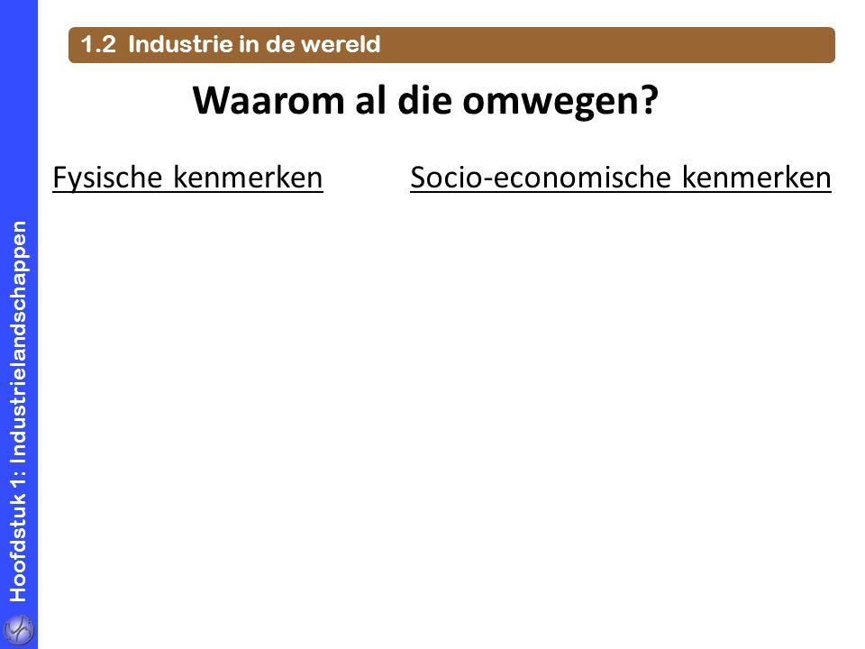 Hoofdstuk 1: Industrielandschappen 1.2 Industrie in de wereld Waarom al die omwegen? Fysische kenmerkenSocio-economische kenmerken