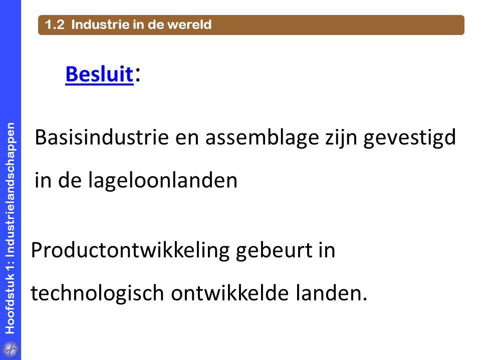 Hoofdstuk 1: Industrielandschappen 1.2 Industrie in de wereld Besluit Besluit : Basisindustrie en assemblage zijn gevestigd in de lageloonlanden Produ