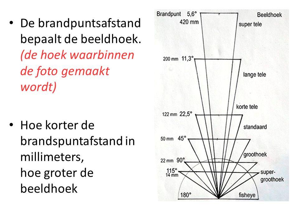 De brandpuntsafstand bepaalt de beeldhoek. (de hoek waarbinnen de foto gemaakt wordt) Hoe korter de brandspuntafstand in millimeters, hoe groter de be