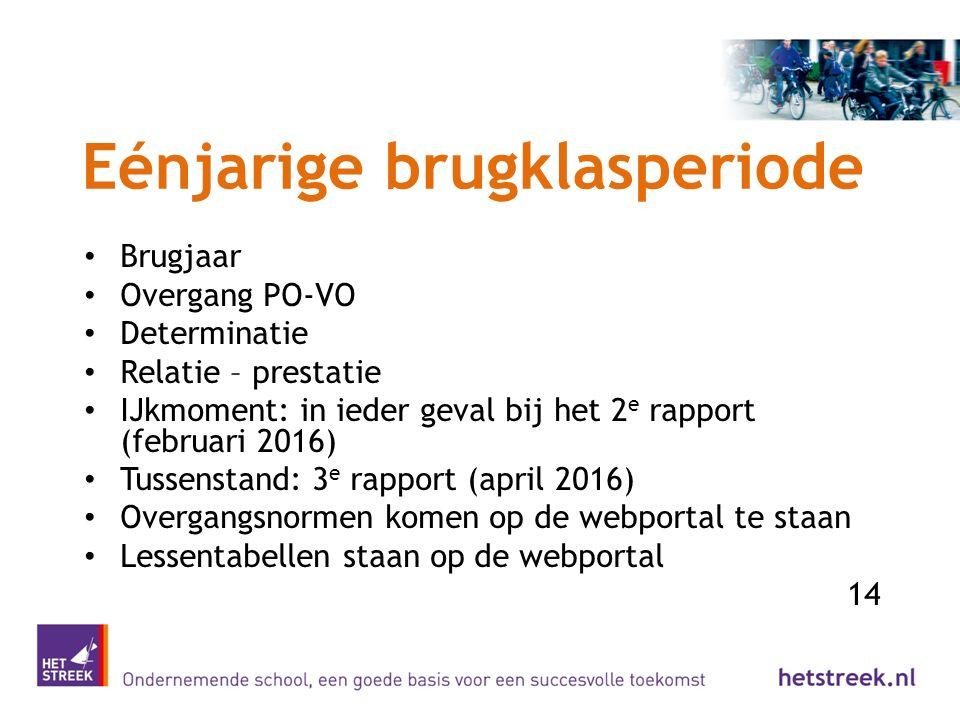 Eénjarige brugklasperiode Brugjaar Overgang PO-VO Determinatie Relatie – prestatie IJkmoment: in ieder geval bij het 2 e rapport (februari 2016) Tusse