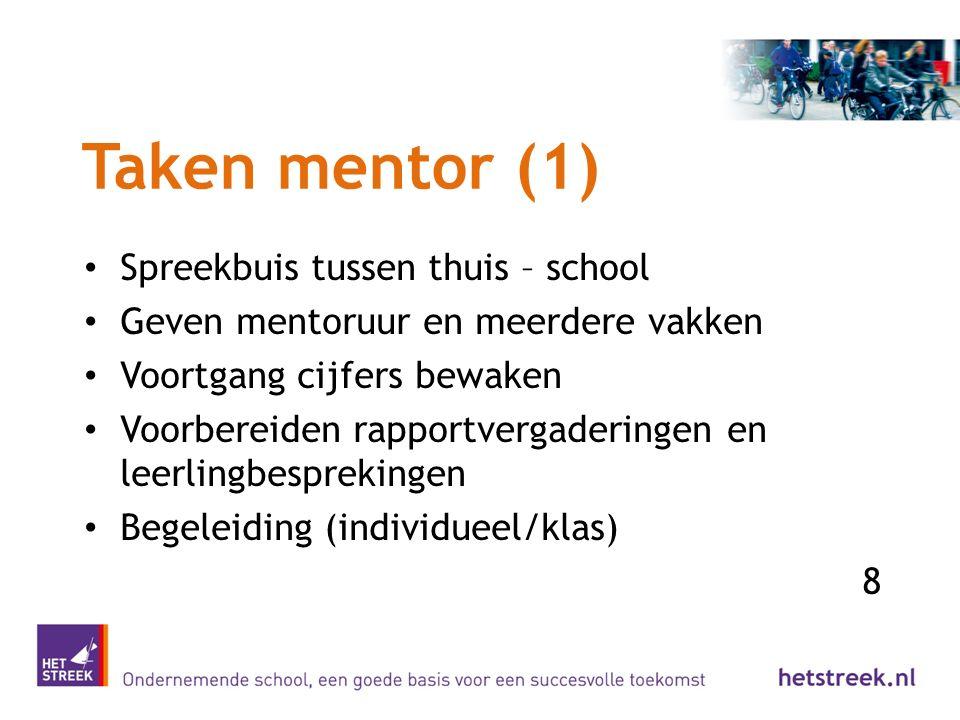 Taken mentor (1) Spreekbuis tussen thuis – school Geven mentoruur en meerdere vakken Voortgang cijfers bewaken Voorbereiden rapportvergaderingen en le