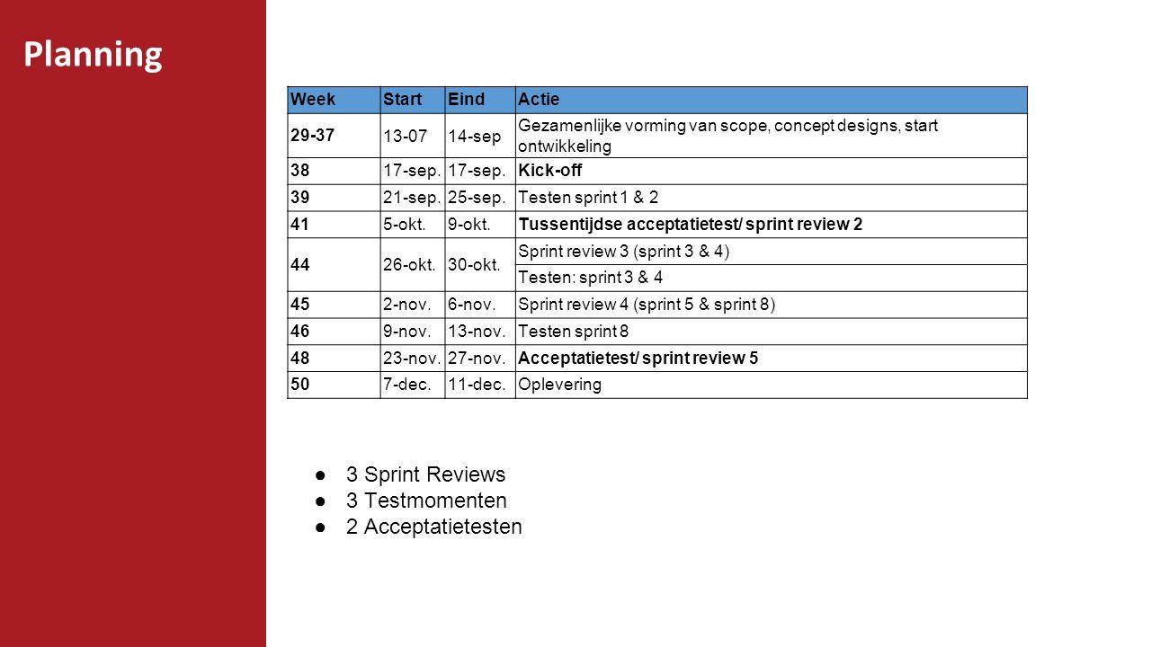 Planning WeekStartEindActie 29-37 13-0714-sep Gezamenlijke vorming van scope, concept designs, start ontwikkeling 3817-sep. Kick-off 3921-sep.25-sep.T