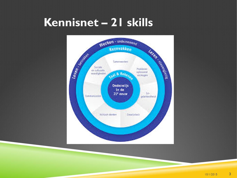 Kennisnet – 21 skills 10/1/2015 3