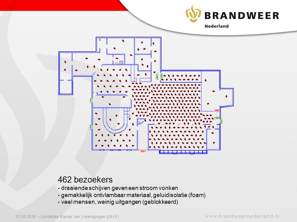 462 bezoekers - draaiende schijven geven een stroom vonken - gemakkelijk ontvlambaar materiaal, geluidisolatie (foam) - veel mensen, weinig uitgangen