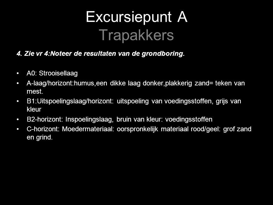 Excursiepunt A Trapakkers 4. Zie vr 4:Noteer de resultaten van de grondboring.