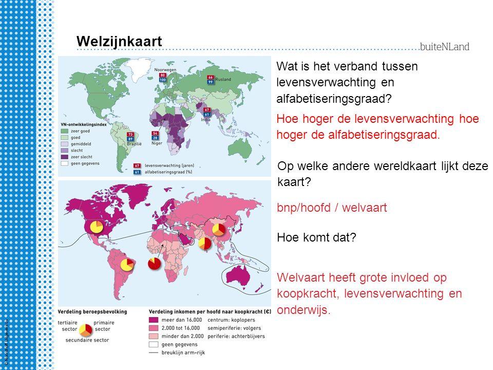 Welzijnkaart Wat is het verband tussen levensverwachting en alfabetiseringsgraad.