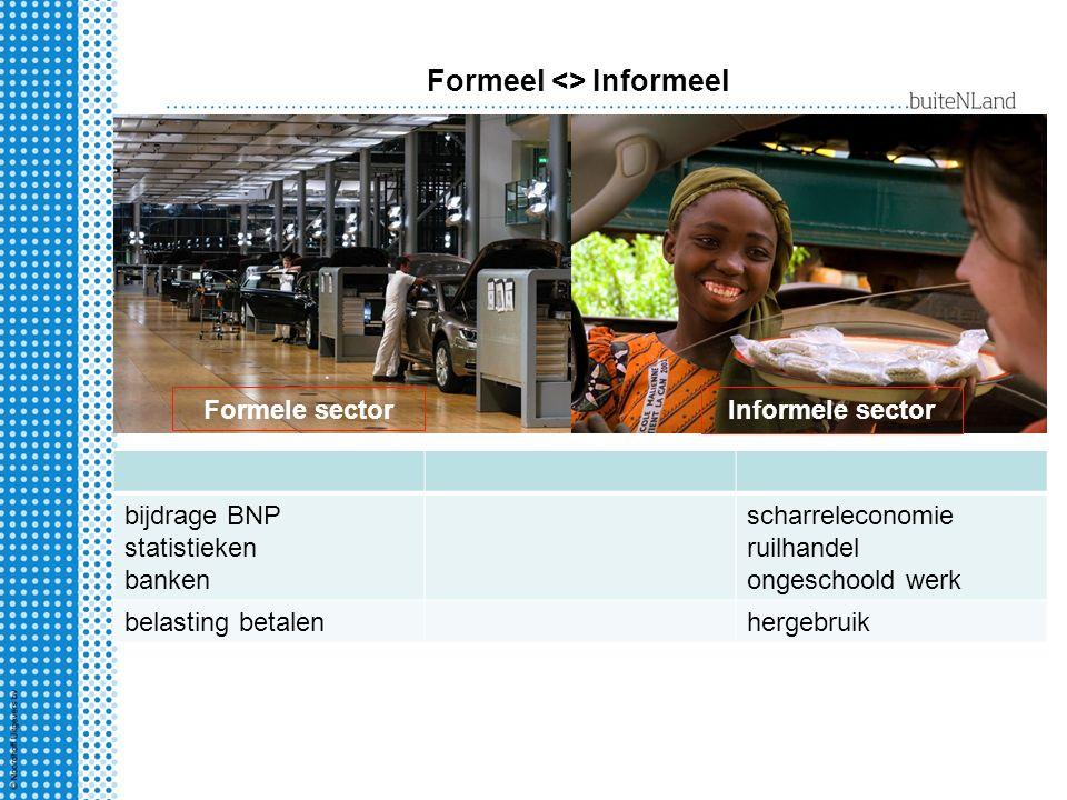 Formeel <> Informeel bijdrage BNP statistieken banken scharreleconomie ruilhandel ongeschoold werk belasting betalenhergebruik Formele sectorInformele