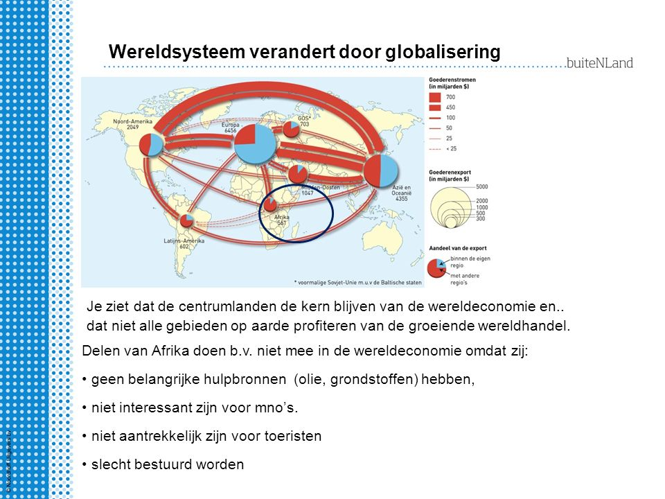 Je ziet dat de centrumlanden de kern blijven van de wereldeconomie en..