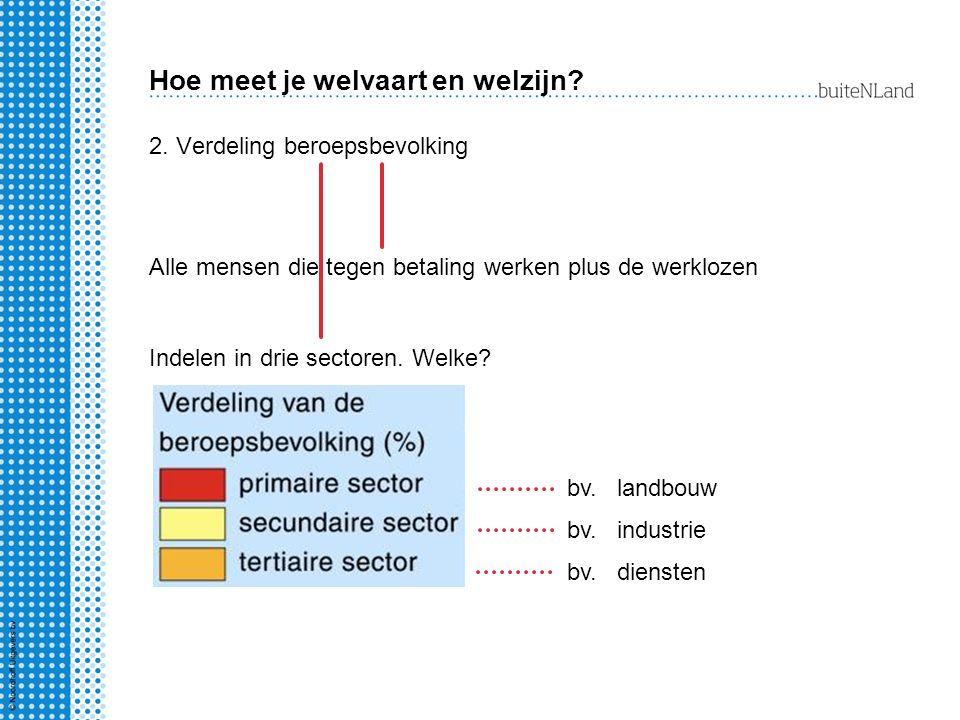 Beroepsbevolking en welvaart Wat is het verband tussen de verdeling van de beroepsbevolking en de welvaart.