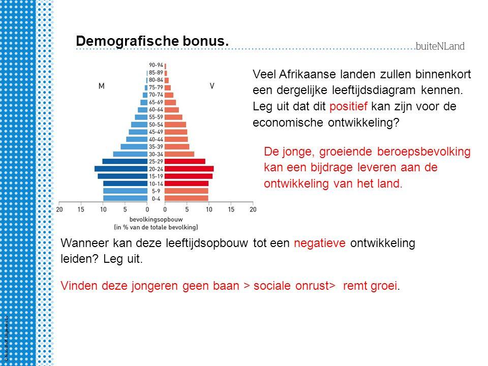 Demografische bonus. Veel Afrikaanse landen zullen binnenkort een dergelijke leeftijdsdiagram kennen. Leg uit dat dit positief kan zijn voor de econom