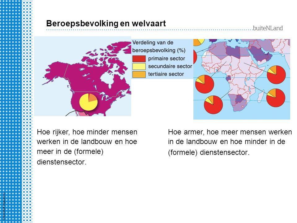 Hoe armer, hoe meer mensen werken in de landbouw en hoe minder in de (formele) dienstensector. Beroepsbevolking en welvaart Hoe rijker, hoe minder men