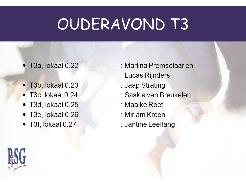 OUDERAVOND T3 T3a, lokaal 0.22: Marlina Premselaar en Lucas Rijnders T3b, lokaal 0.23: Jaap Strating T3c, lokaal 0.24: Saskia van Breukelen T3d, lokaal 0.25: Maaike Roet T3e, lokaal 0.26: Mirjam Kroon T3f, lokaal 0.27: Jantine Leeflang