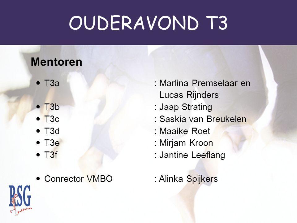 Mentoren T3 - T3a Marlina Premselaar - T3b Jaap Strating - T3c Saskia van Breukelen - T3d Maaike Roet - T3e Mirjam Kroon (m.kroon@rsg- enkhuizen.nl)m.kroon@rsg- enkhuizen.nl - T3f Jantine Leeflang