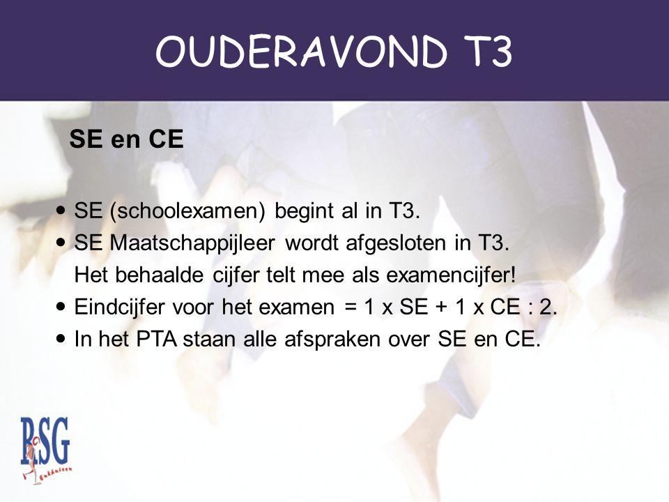 OUDERAVOND T3 SE (schoolexamen) begint al in T3. SE Maatschappijleer wordt afgesloten in T3. Het behaalde cijfer telt mee als examencijfer! Eindcijfer