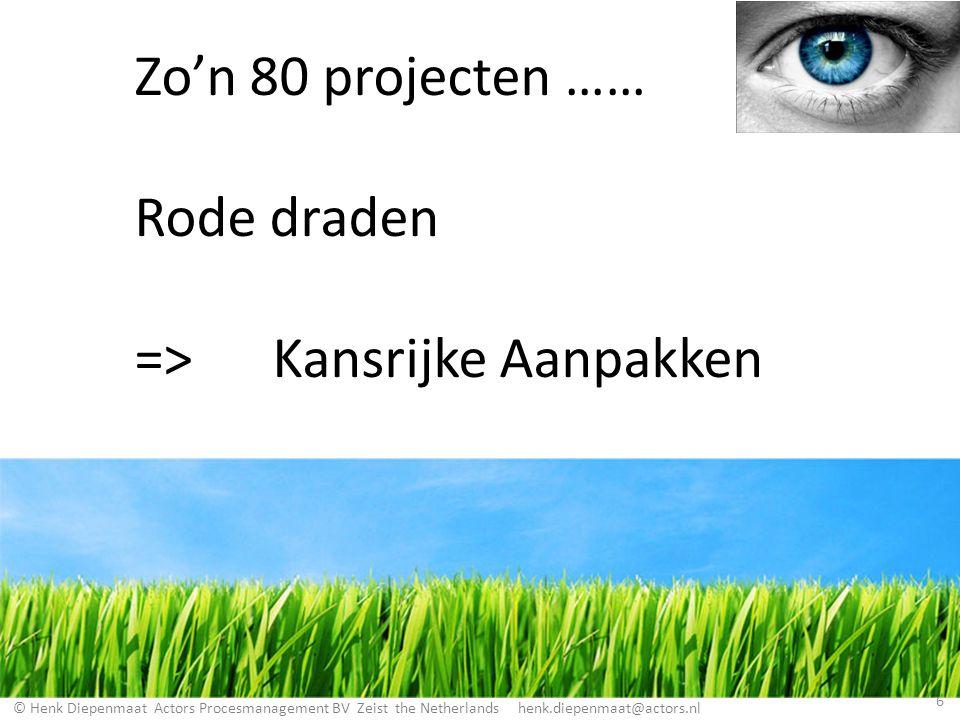 © Henk Diepenmaat Actors Procesmanagement BV Zeist the Netherlands henk.diepenmaat@actors.nl Maken Zie het canvas op de muur Beschrijf je projecten/draaimolens op kaarten Plaats je projecten/draaimolens op het canvas (doelgroep) – Huidige (waar ben je nu mee bezig) [Groene kaarten] – Toekomstige (waar wil je meer van weten) [Oranje kaarten] 17