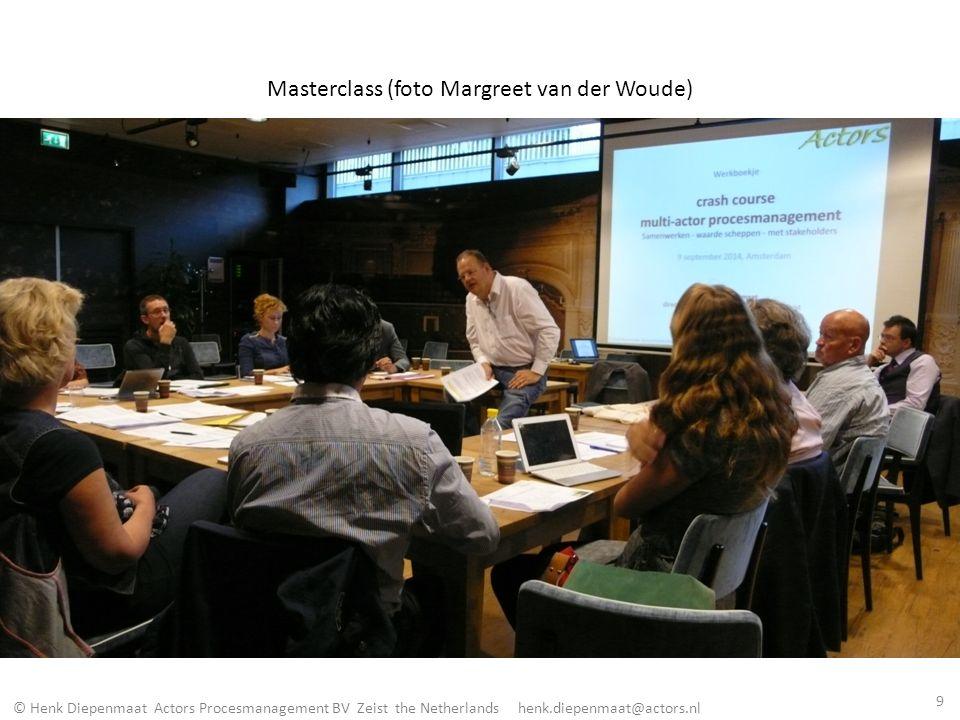 © Henk Diepenmaat Actors Procesmanagement BV Zeist the Netherlands henk.diepenmaat@actors.nl Kansrijke aanpakken Vertellen Maken Kijken Afspreken 20