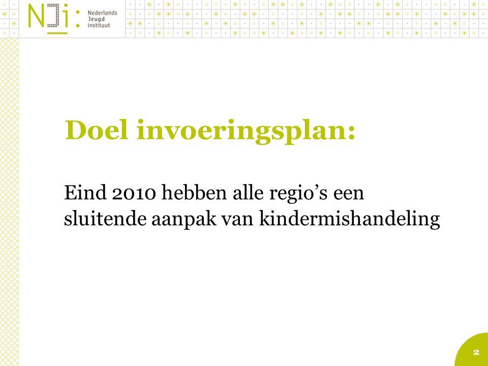 22 Doel invoeringsplan: Eind 2010 hebben alle regio's een sluitende aanpak van kindermishandeling