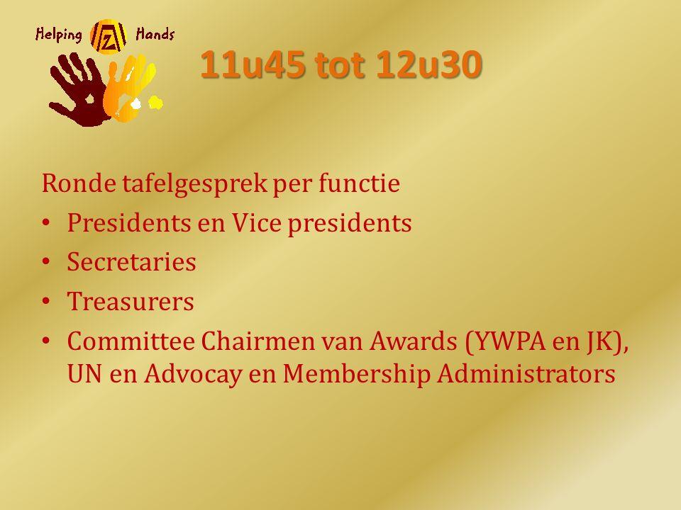 11u45 tot 12u30 Ronde tafelgesprek per functie Presidents en Vice presidents Secretaries Treasurers Committee Chairmen van Awards (YWPA en JK), UN en Advocay en Membership Administrators