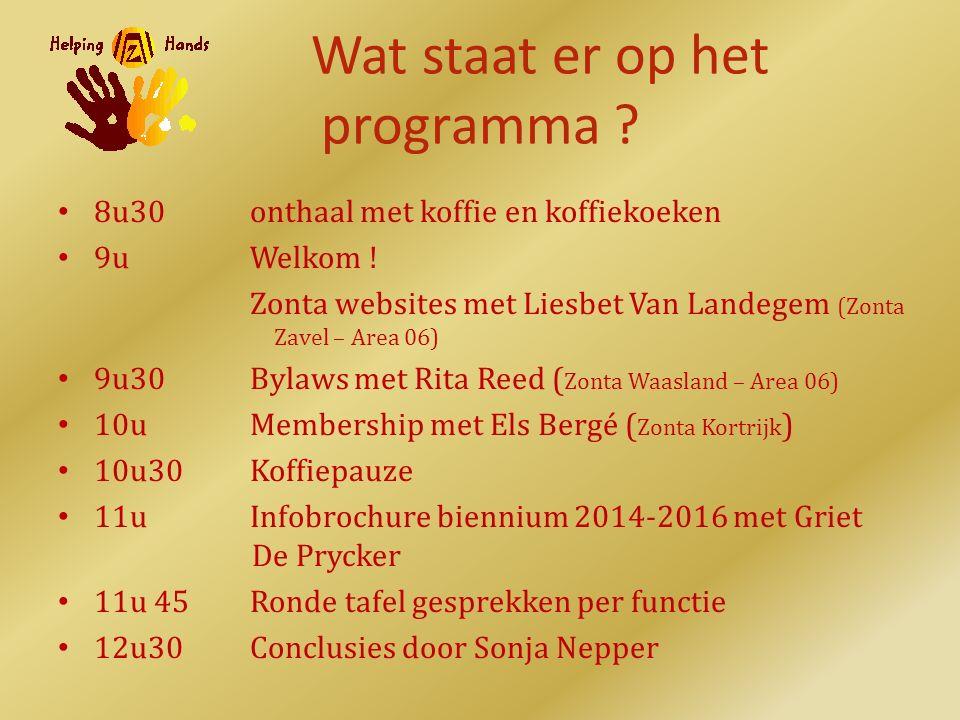 Wat staat er op het programma ? 8u30 onthaal met koffie en koffiekoeken 9uWelkom ! Zonta websites met Liesbet Van Landegem (Zonta Zavel – Area 06) 9u3