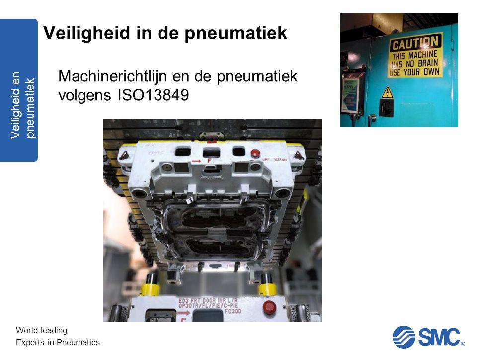 World leading Experts in Pneumatics Veiligheid in de pneumatiek Machinerichtlijn en de pneumatiek volgens ISO13849 Veiligheid en pneumatiek