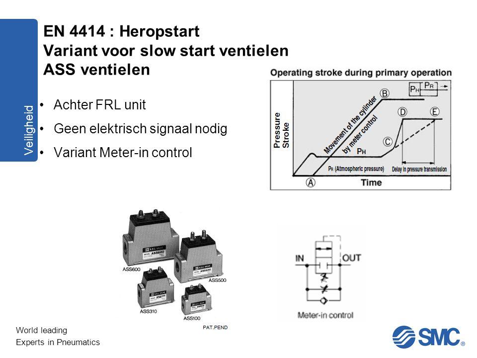 World leading Experts in Pneumatics Veiligheid EN 4414 : Heropstart Variant voor slow start ventielen ASS ventielen Achter FRL unit Geen elektrisch si