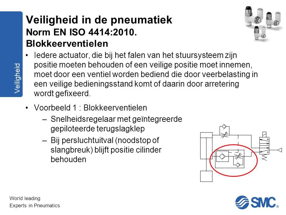 World leading Experts in Pneumatics Veiligheid Iedere actuator, die bij het falen van het stuursysteem zijn positie moeten behouden of een veilige pos