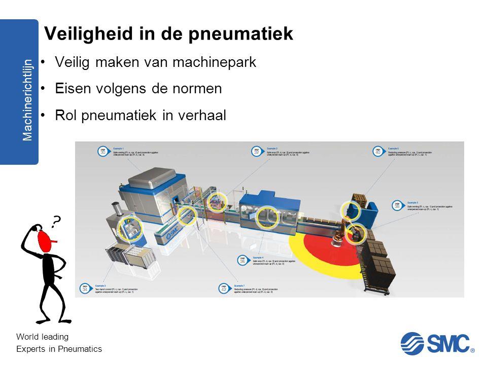 World leading Experts in Pneumatics Veilig maken van machinepark Eisen volgens de normen Rol pneumatiek in verhaal Machinerichtlijn Veiligheid in de p