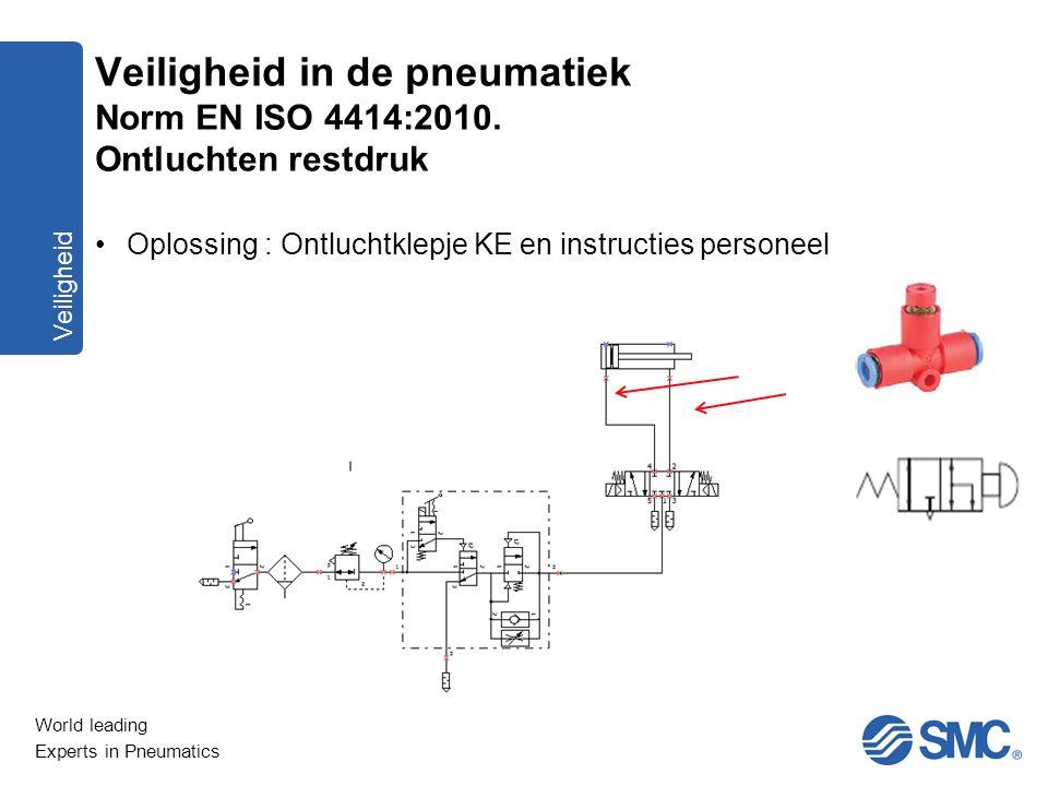 World leading Experts in Pneumatics Veiligheid Oplossing : Ontluchtklepje KE en instructies personeel Veiligheid in de pneumatiek Norm EN ISO 4414:201