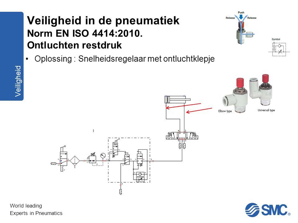 World leading Experts in Pneumatics Veiligheid Oplossing : Snelheidsregelaar met ontluchtklepje Veiligheid in de pneumatiek Norm EN ISO 4414:2010. Ont