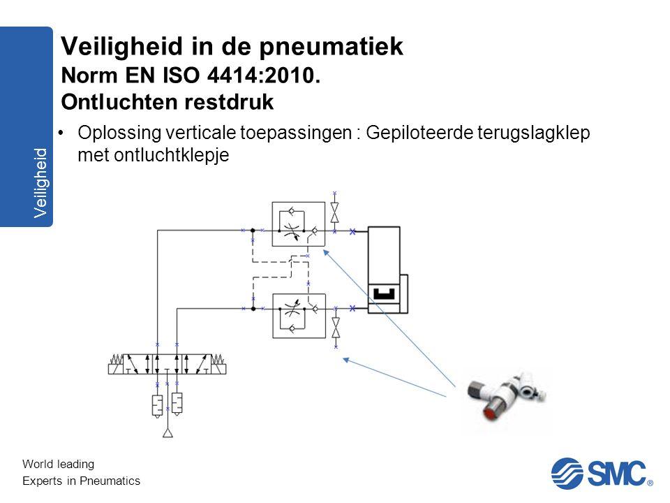 World leading Experts in Pneumatics Veiligheid Oplossing verticale toepassingen : Gepiloteerde terugslagklep met ontluchtklepje Veiligheid in de pneum