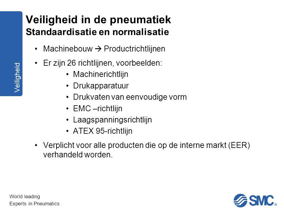 World leading Experts in Pneumatics Veiligheid Machinebouw  Productrichtlijnen Er zijn 26 richtlijnen, voorbeelden: Machinerichtlijn Drukapparatuur D