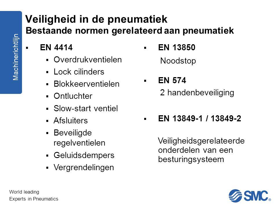 World leading Experts in Pneumatics Bestaande normen gerelateerd aan pneumatiek  EN 4414 EN 4414  Overdrukventielen Overdrukventielen  Lock cilinde