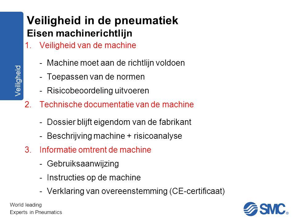 World leading Experts in Pneumatics Veiligheid 1.Veiligheid van de machine - Machine moet aan de richtlijn voldoen - Toepassen van de normen - Risicob