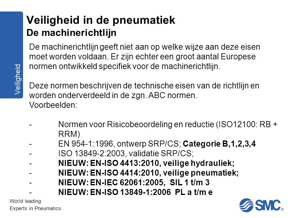 World leading Experts in Pneumatics Veiligheid De machinerichtlijn geeft niet aan op welke wijze aan deze eisen moet worden voldaan. Er zijn echter ee