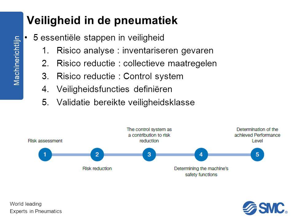 World leading Experts in Pneumatics 5 essentiële stappen in veiligheid 1.Risico analyse : inventariseren gevaren 2.Risico reductie : collectieve maatr