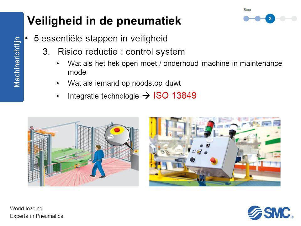 World leading Experts in Pneumatics 5 essentiële stappen in veiligheid 3.Risico reductie : control system Wat als het hek open moet / onderhoud machin