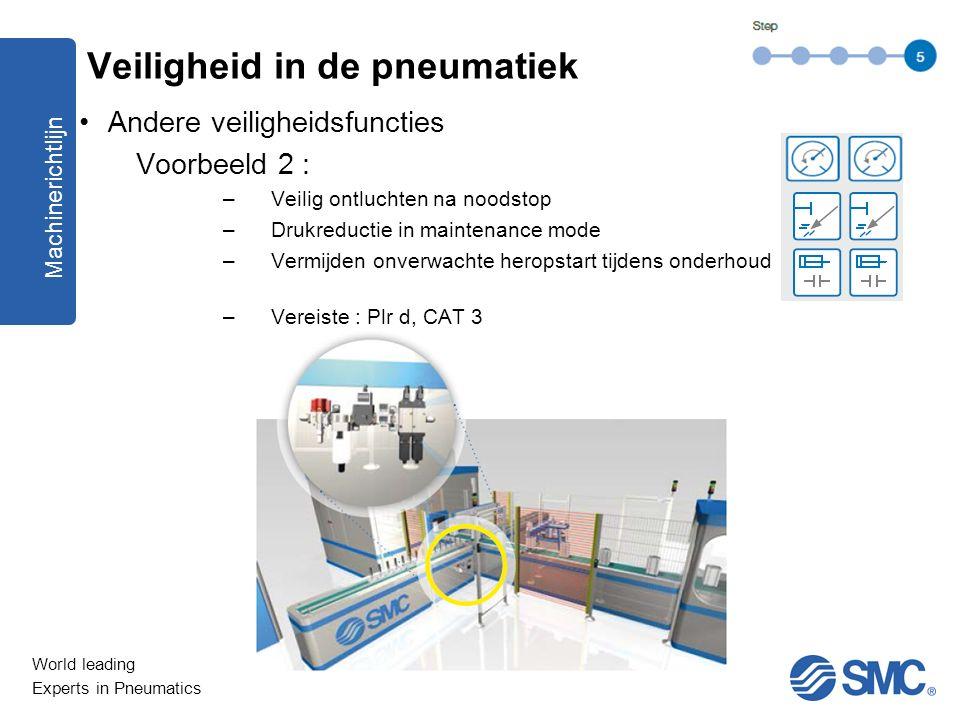 World leading Experts in Pneumatics Andere veiligheidsfuncties Voorbeeld 2 : –Veilig ontluchten na noodstop –Drukreductie in maintenance mode –Vermijd